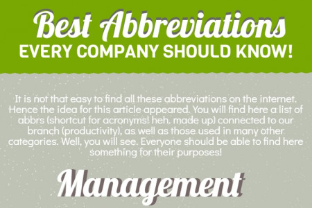 Best Abbreviations Every Company Should Know! Infographic