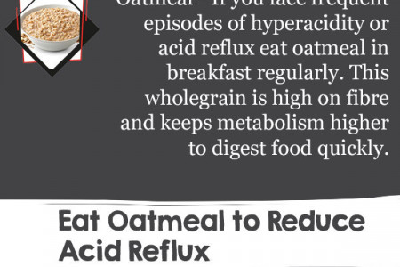 Best Acid Reflux Diet Infographic, List of Foods that Reduce Acid Reflux  Infographic