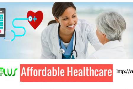 best affordable healthcare in bangalore Infographic