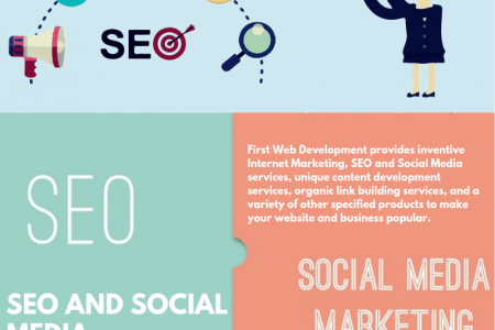 Best Affordable SEO Expert in India Infographic