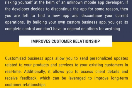 Best Android App Development Company USA - Reinforce Software Solutions Infographic