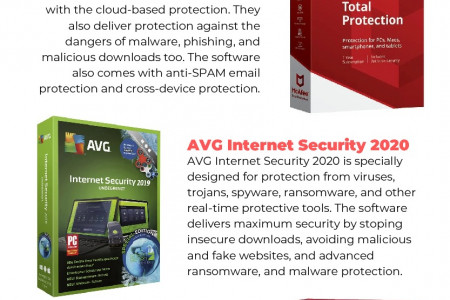 Best Antivirus Software for 2020: Antivirus for Ultimate Protection Infographic
