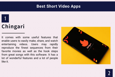 Best App For Short Video Clips In 2021 Infographic