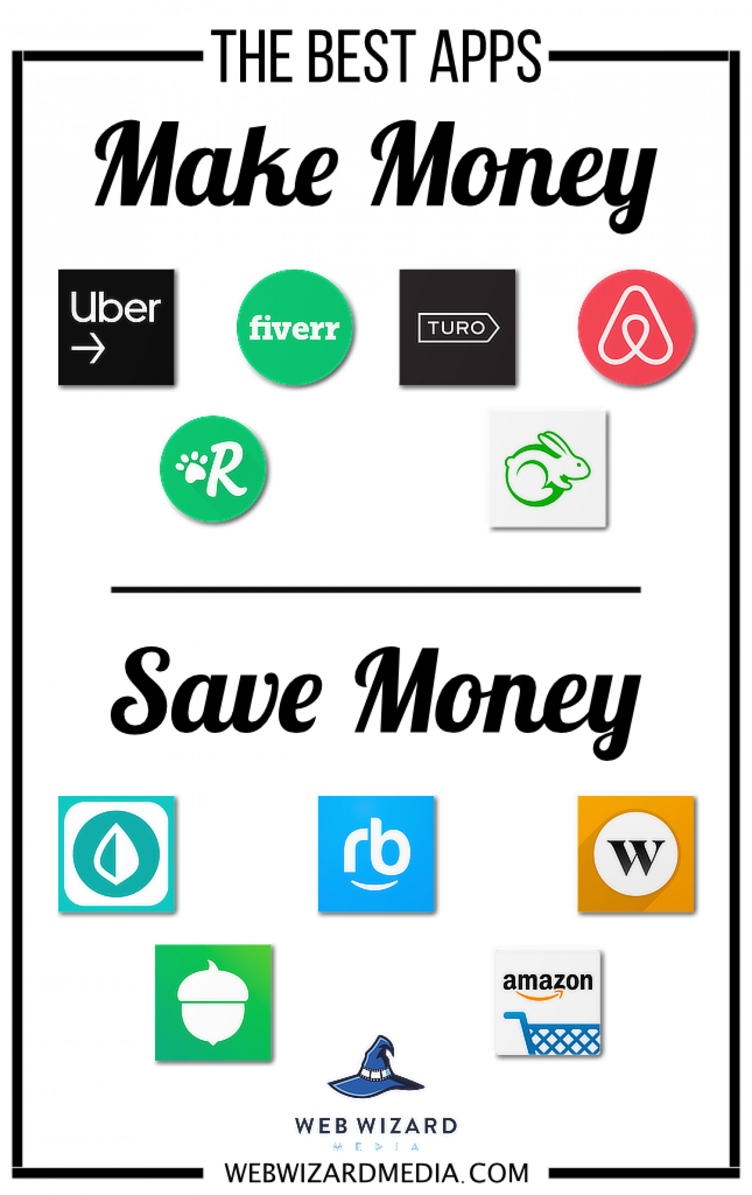 Best Apps To Make Money Fast & Save Money On A Tight Budget Infographic