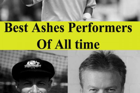 Best Ashes Performers Of All Time Infographic