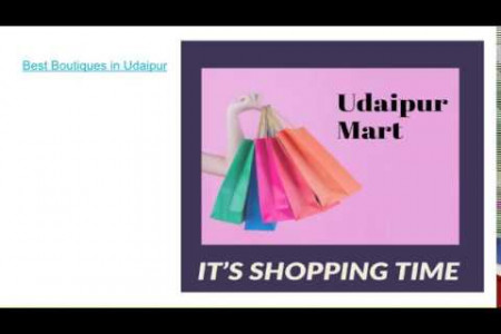 Best Boutiques in Udaipur Infographic