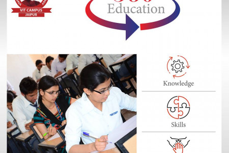 Best B.Tech College in Rajasthan Infographic