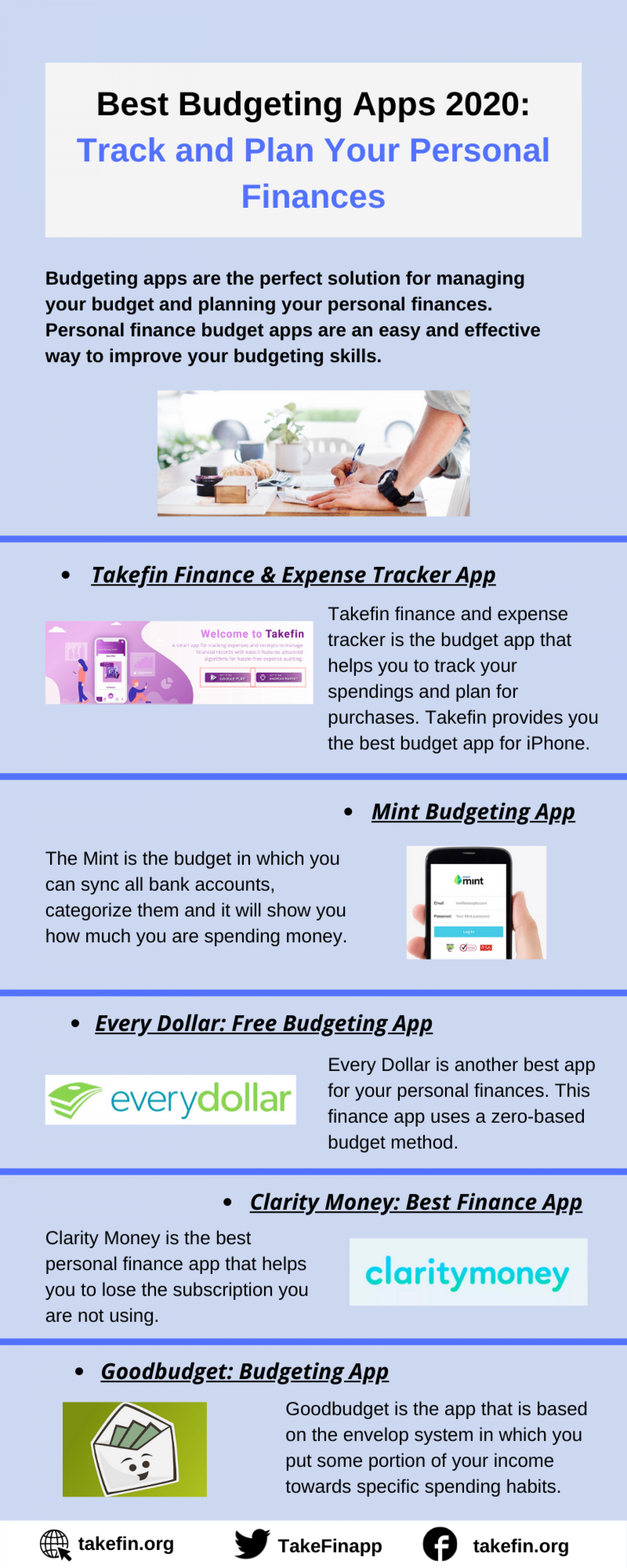 Best Budgeting Apps 2020: Track and Plan Your Personal Finances Infographic