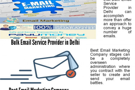 Best bulk email marketing service Infographic