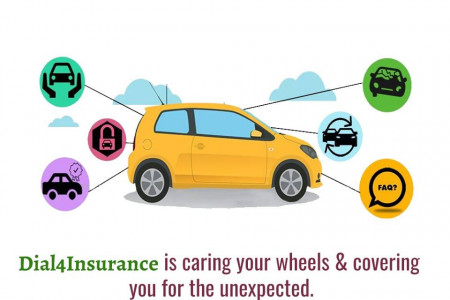 Best car insurance company in India Infographic