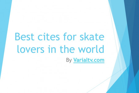 Best cites for skatelovers in the world Infographic