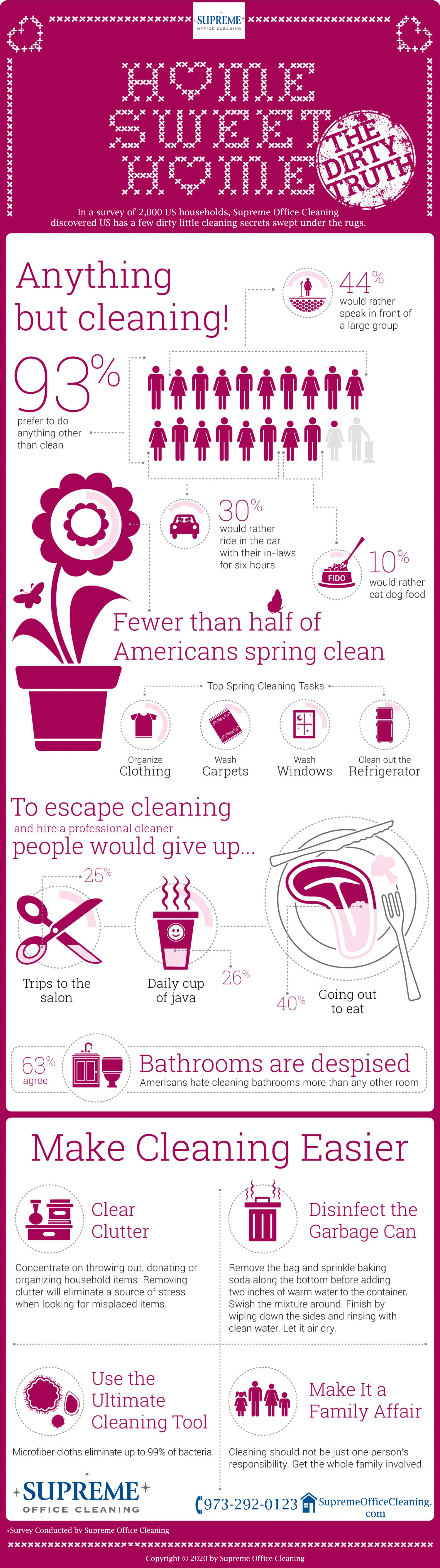 Best Cleaning Services NJ Infographic