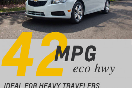 Best Commuter Cars Infographic