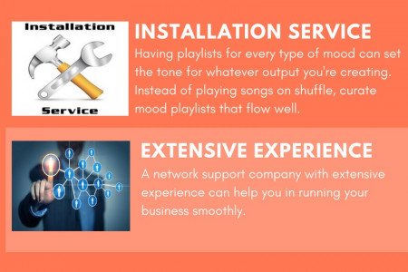 Best Computer Networking Services in Winter Haven, FL Infographic