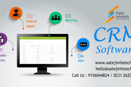 Best CRM Software in India | Web Based CRM Software Infographic