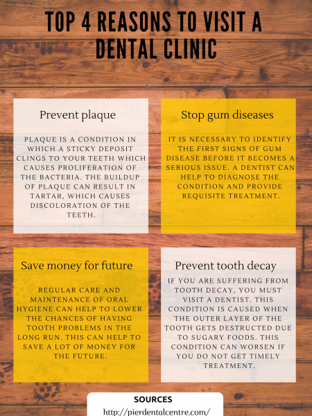 Best Dental Clinics in Vancouver Infographic