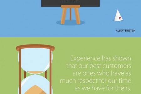 Best Design Qoutes Infographic