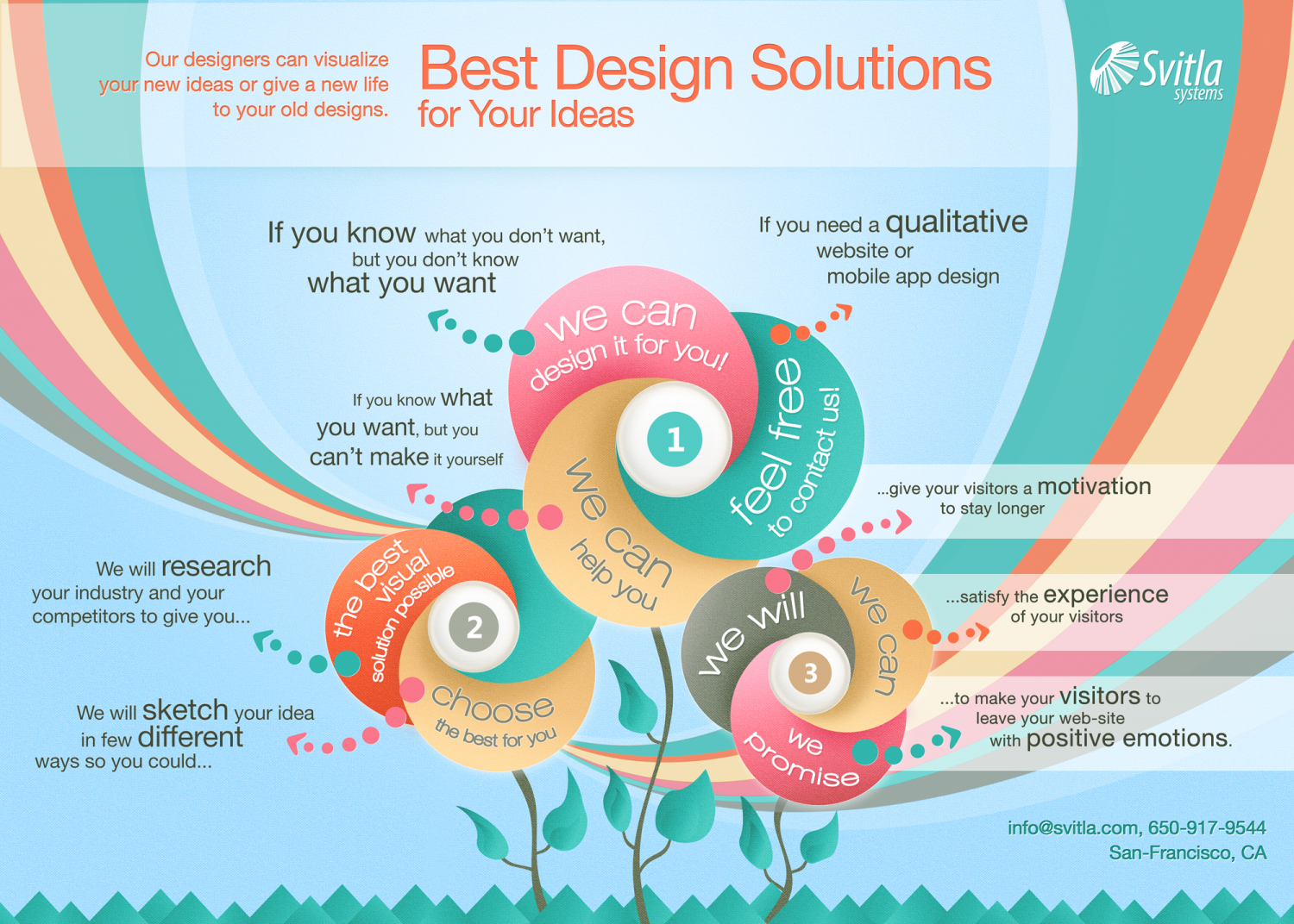 The Best Design Solutions