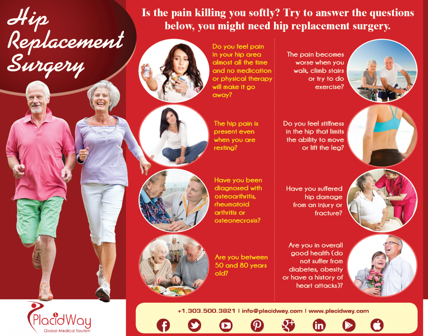 Best Destinations for Hip Replacement Surgery in Mexico Infographic