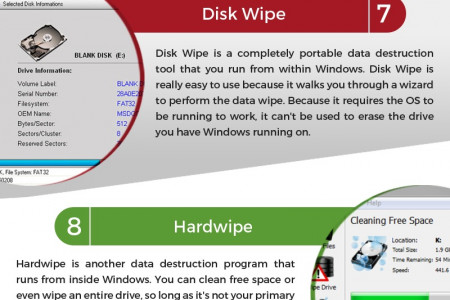 Best Destruction Software That Delete Data From Hard Drive Infographic