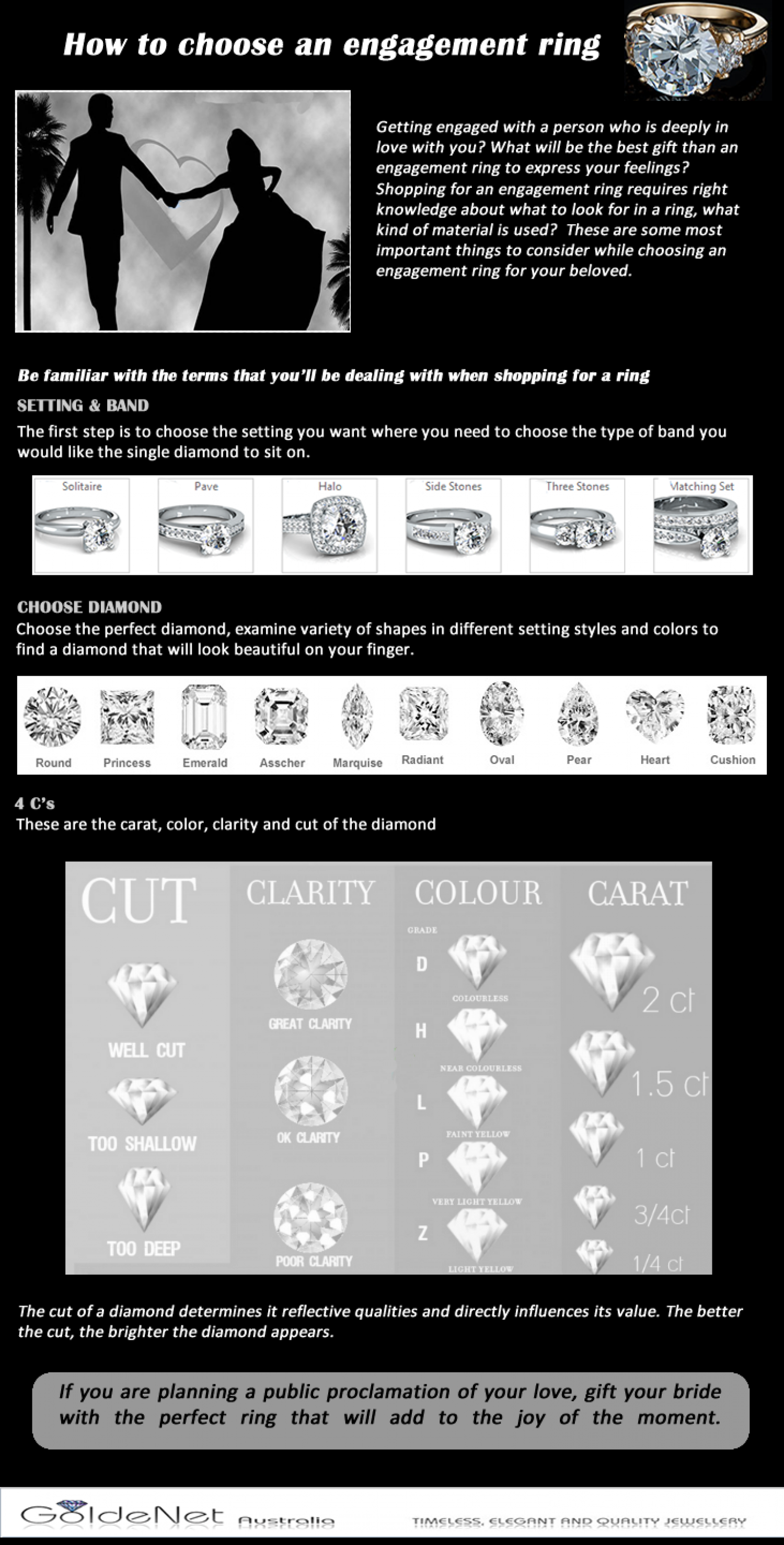 Best Diamond Engagement Ring Melbourne Infographic