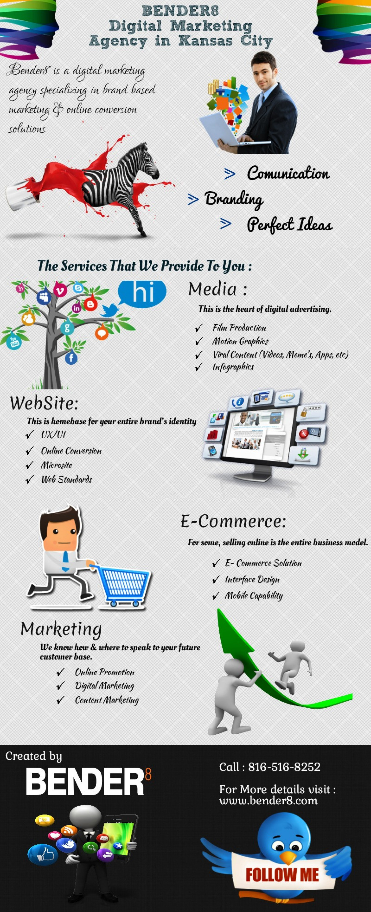 Best Digital Marketing Agency Infographic