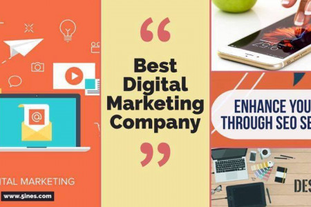 Best Digital marketing company in Bangalore Infographic