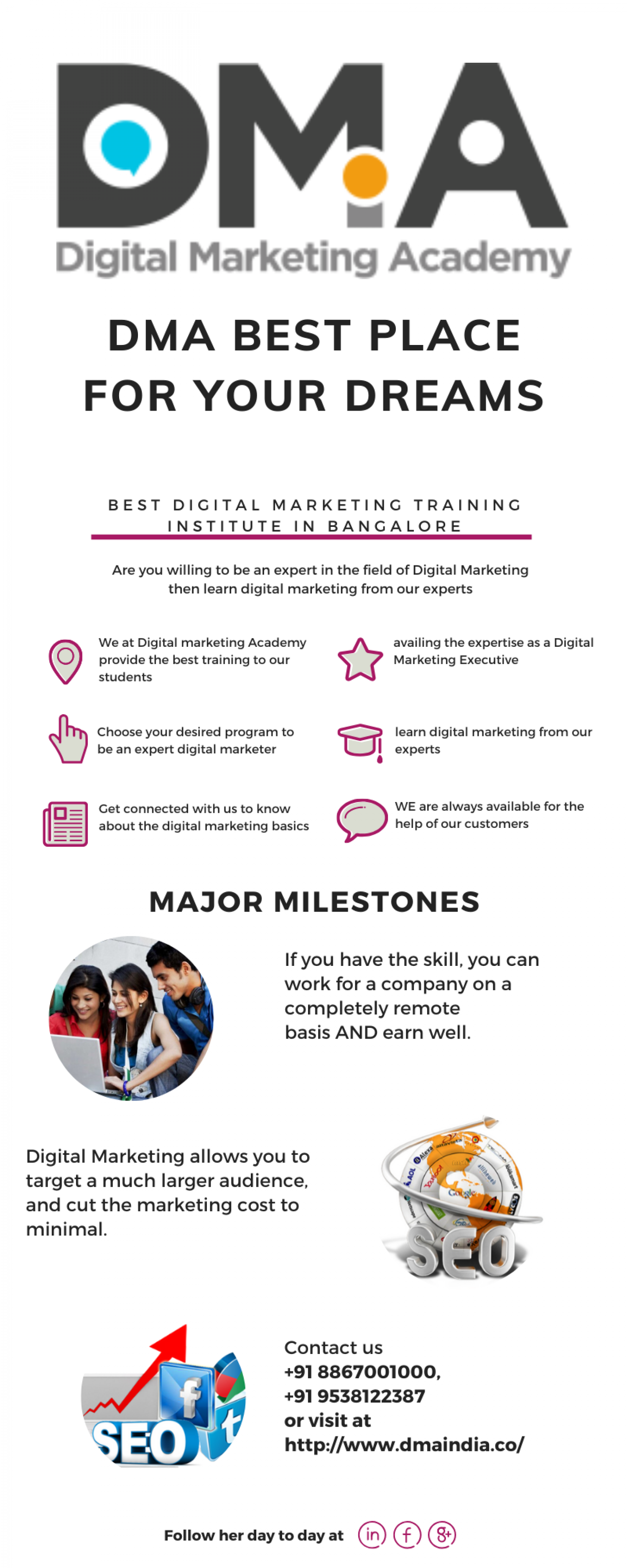 Best Digital Marketing Training Institute in Bangalore
