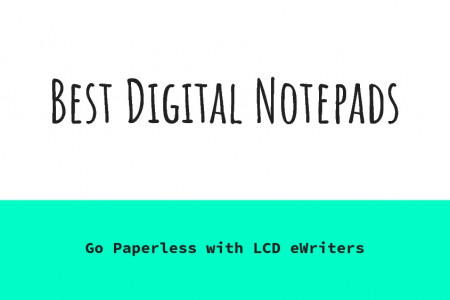 Best Digital Notepads for taking notes Infographic