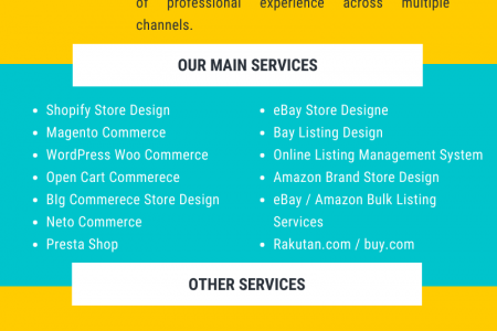 Best eCommerce Services Provider in USA, UK, UAE & Australia Infographic