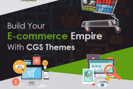 Best Ecommerce Website templates of 2019 Infographic