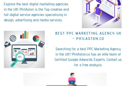 Best Email Marketing Agency UK - PhilAston.co Infographic