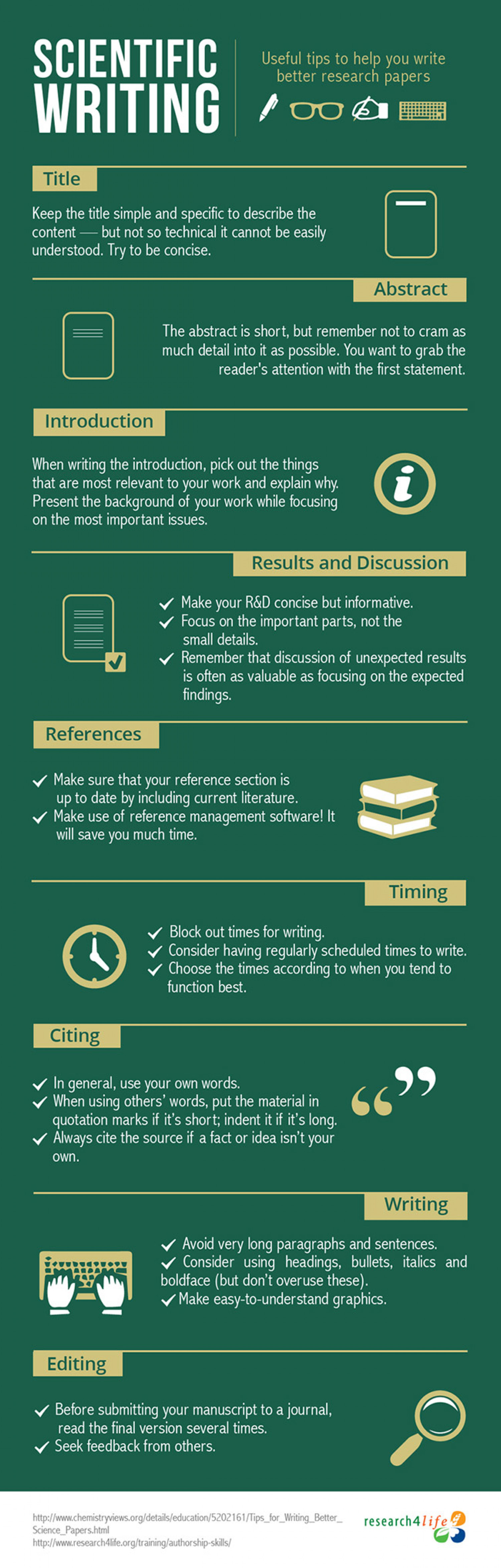 Best Essay Writing Service Infographic