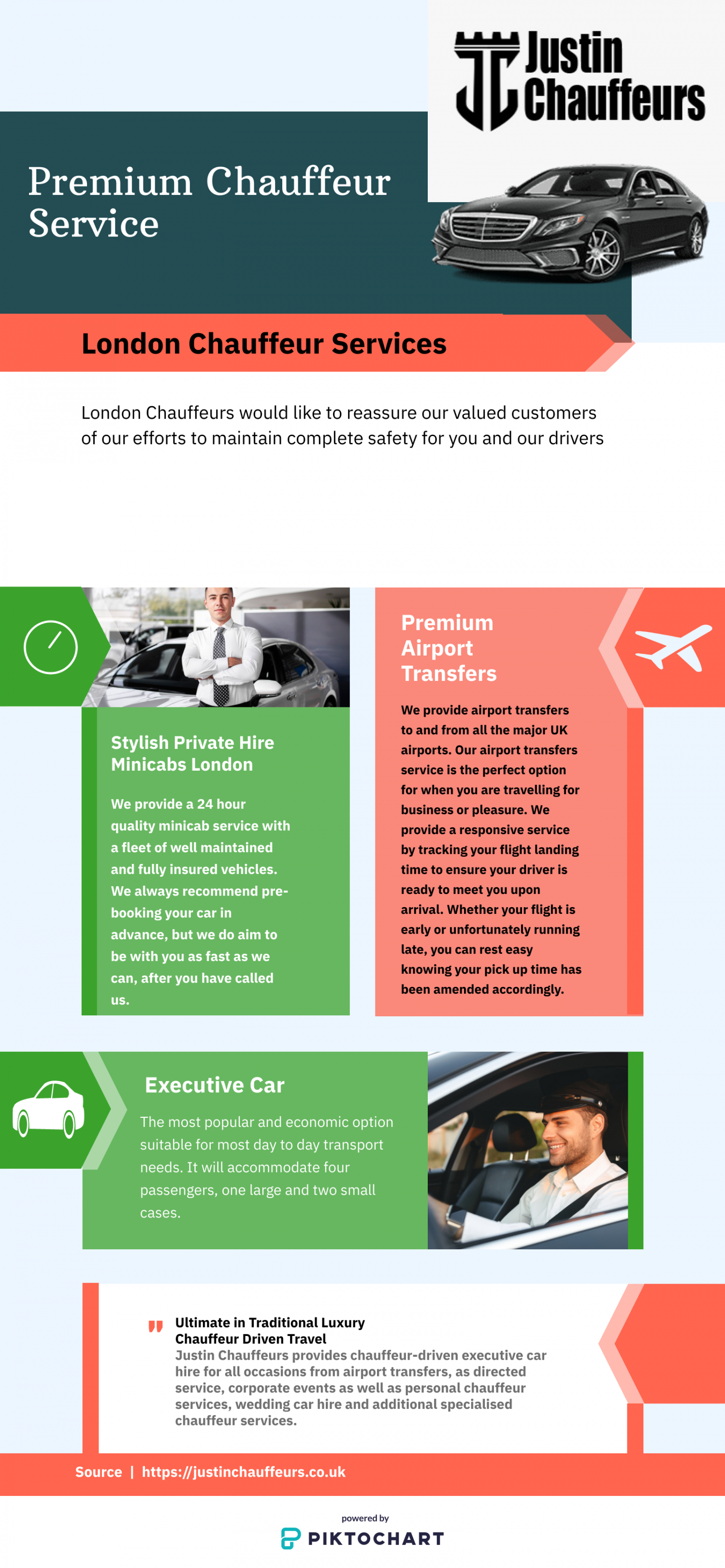 Best Event chauffeur service in London For Hire Infographic
