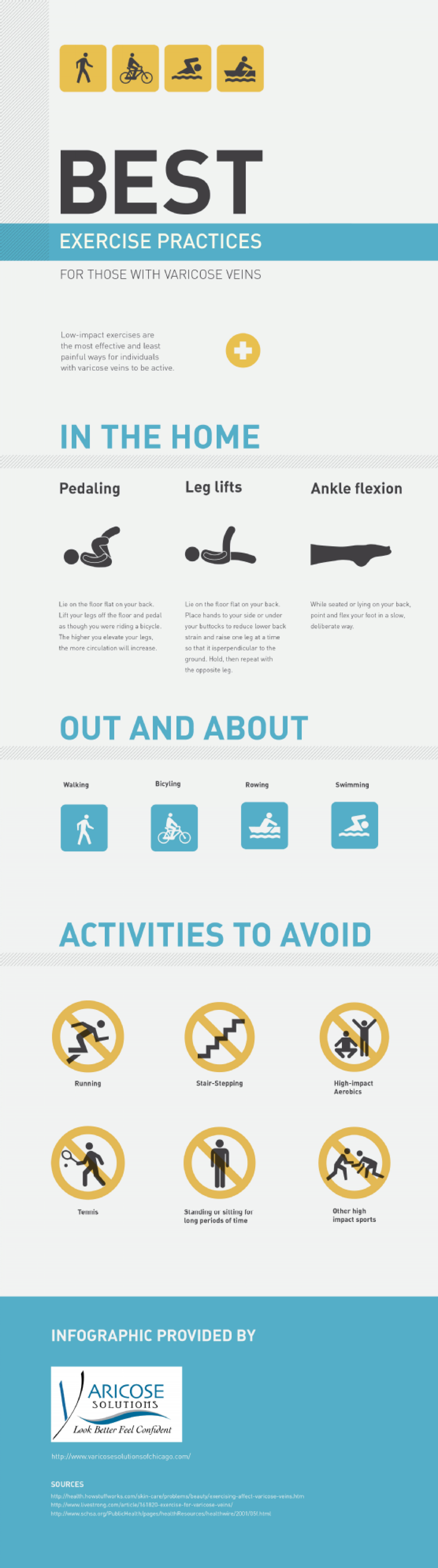 Best Exercise Practices for Those with Varicose Veins Infographic