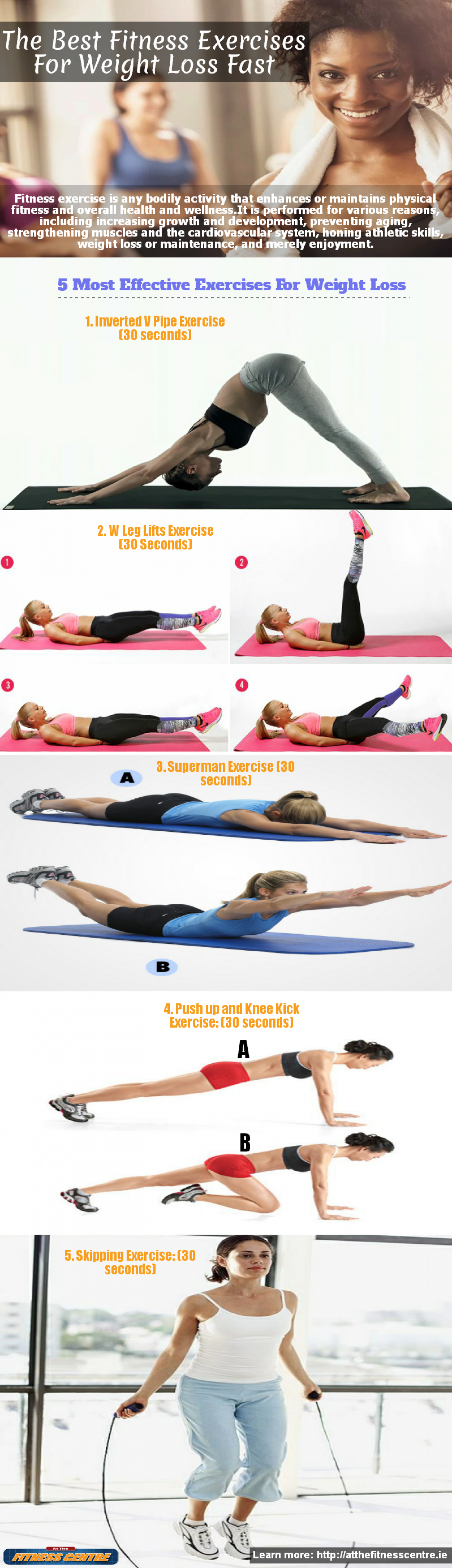 Best Exercises for fast Weight Loss Infographic