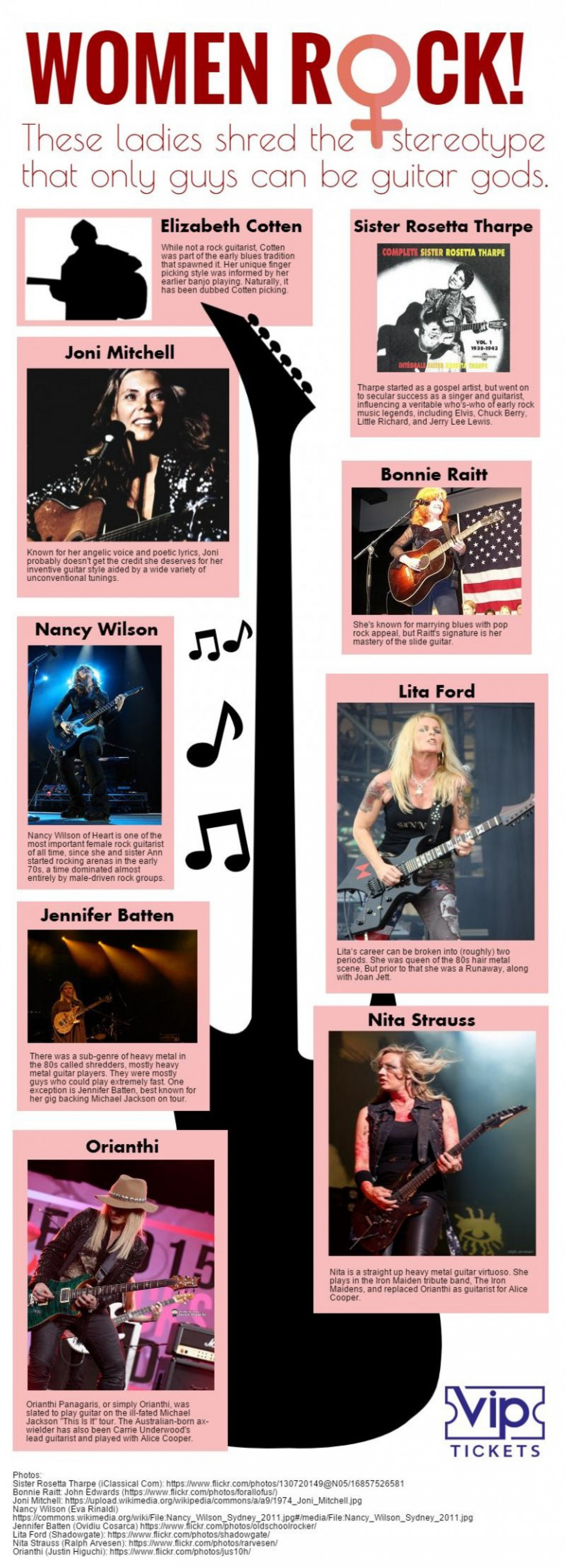 Best Female Guitarists of All Time Infographic