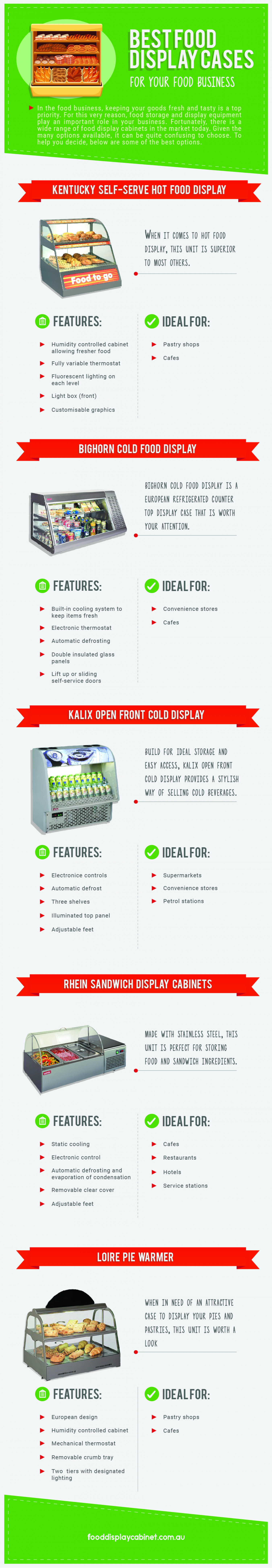 Best Food Display Cases For Your Food Business Infographic