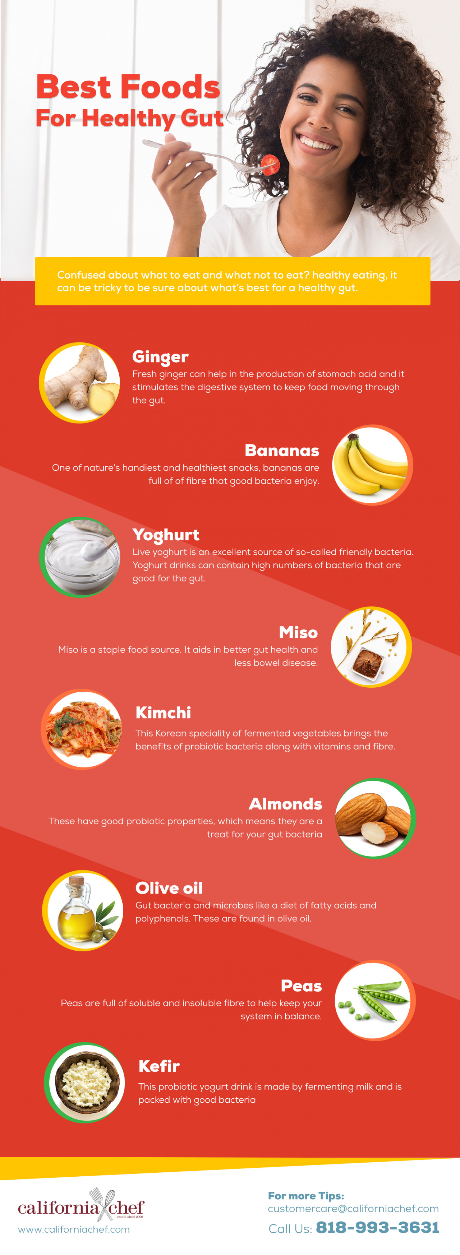 Best food for Healthy Gut Infographic