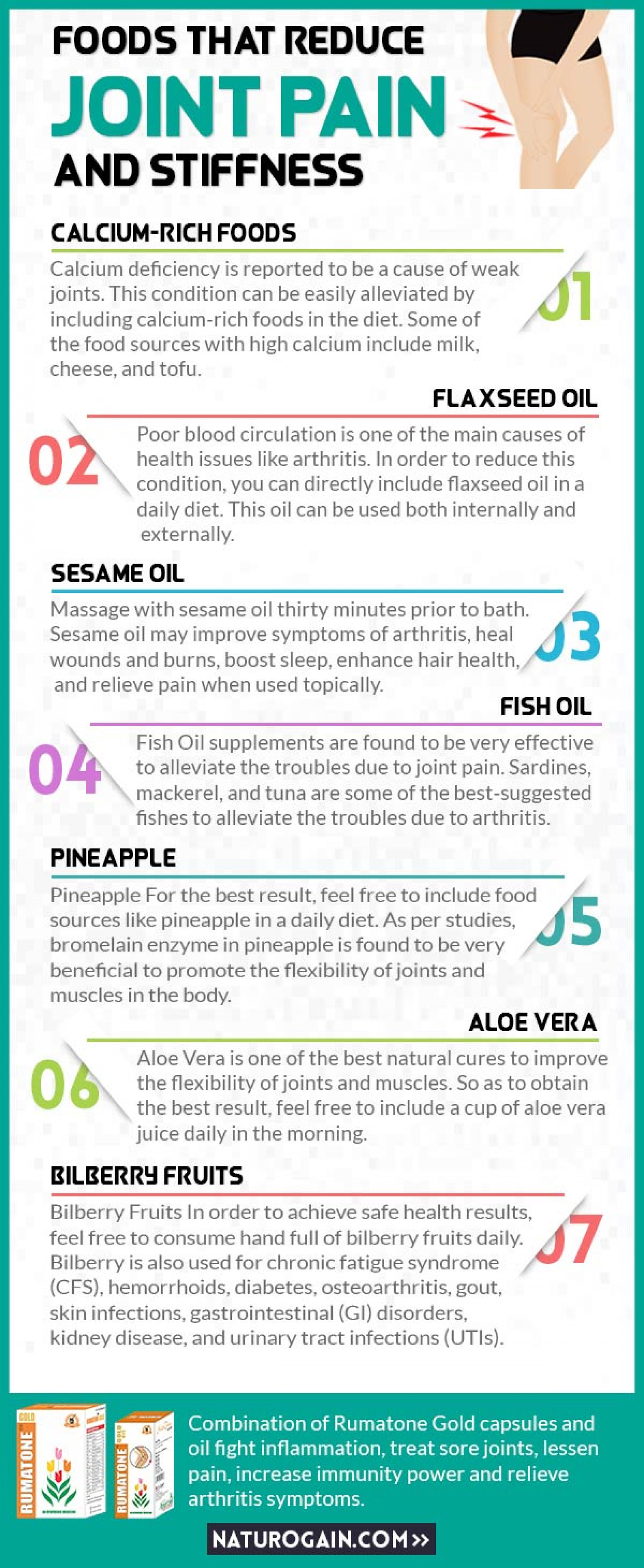 Best Foods that Reduce Joint Pain Arthritis Infographic