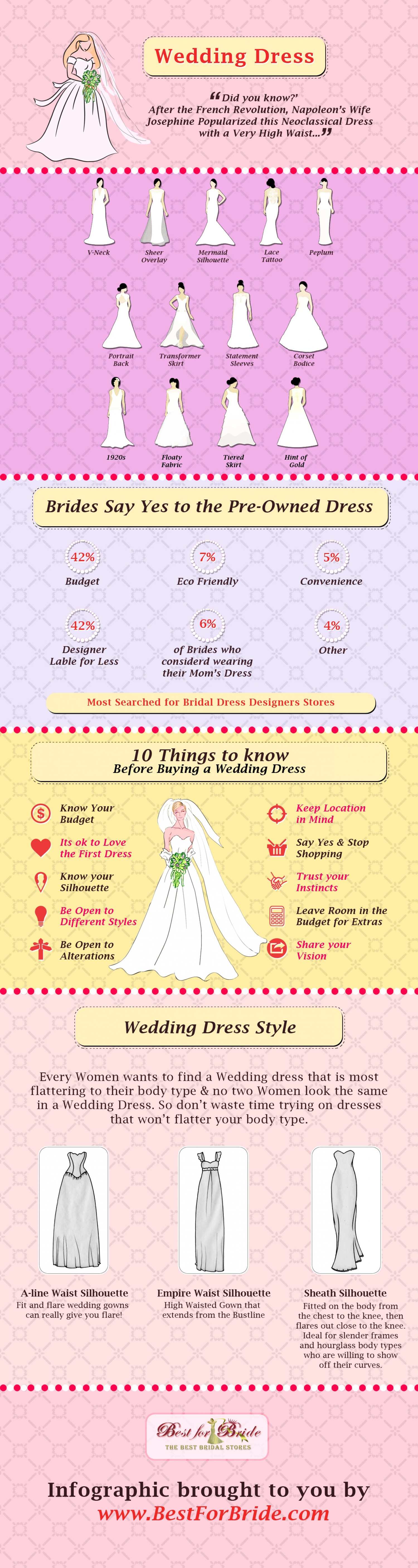 Best for Bride Infographic