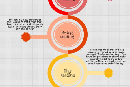 Best Forex rates Approaches that works Actually Infographic