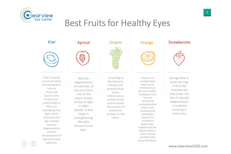 Best Fruits for Healthy Eyes Infographic