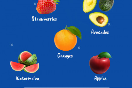 Best Fruits to Control Diabetes  | Online Homeocare Infographic