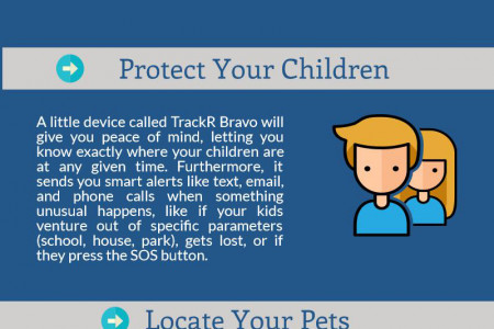 Best GPS Tracker for Valuables Infographic