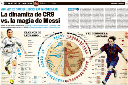 Best graphics of 2010, according to Pablo E. Paredes Infographic