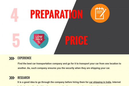 Best guidelines to car shipping in India   Infographic