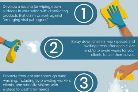 Best Hair Salon Sanitation Practices Infographic