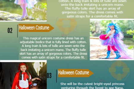 Best Halloween Costumes For Girls Infographic
