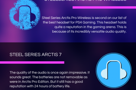 Best Headsets for PS4 Gaming in 2019 Infographic